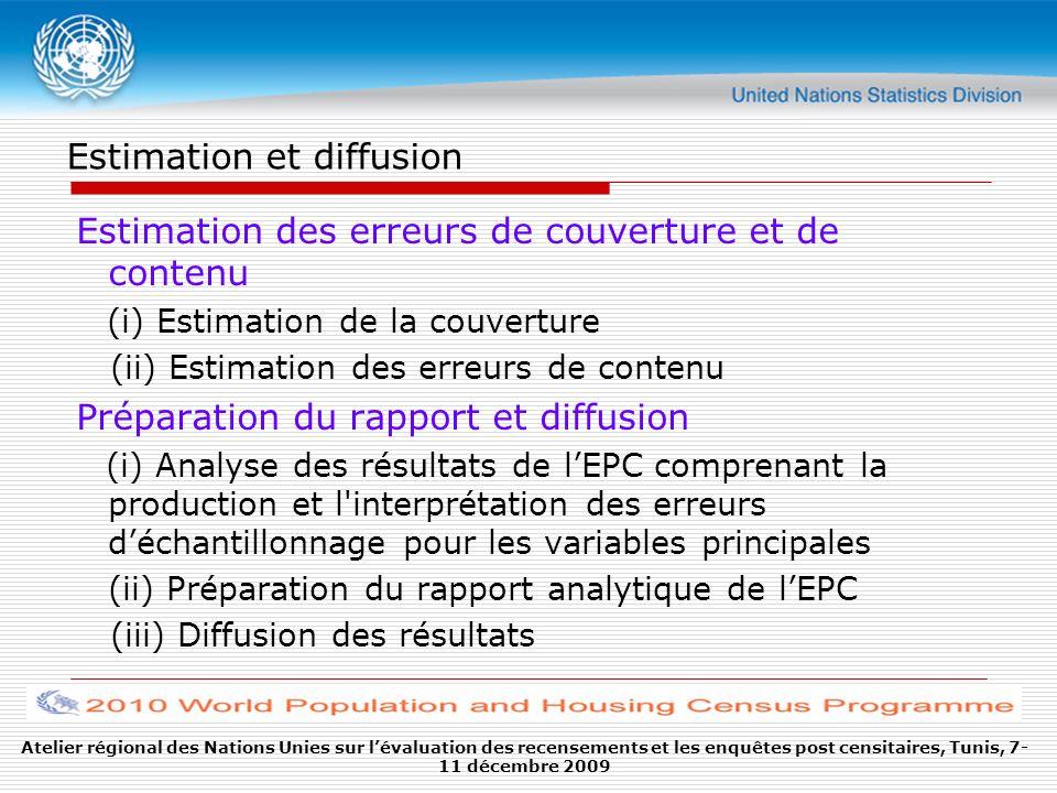 Estimation et diffusion