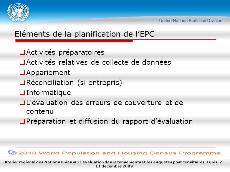 Eléments de la planification de l'EPC
