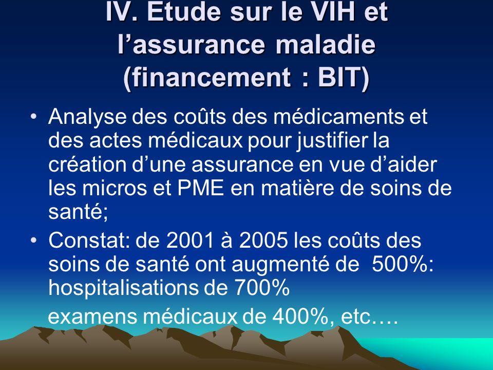 IV. Etude sur le VIH et l'assurance maladie (financement : BIT)