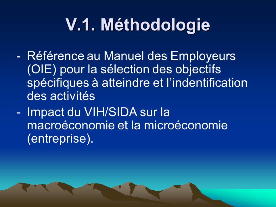 V.1. MéthodologieRéférence au Manuel des Employeurs (OIE) pour la sélection des objectifs spécifiques à atteindre et l'indentification des activités.