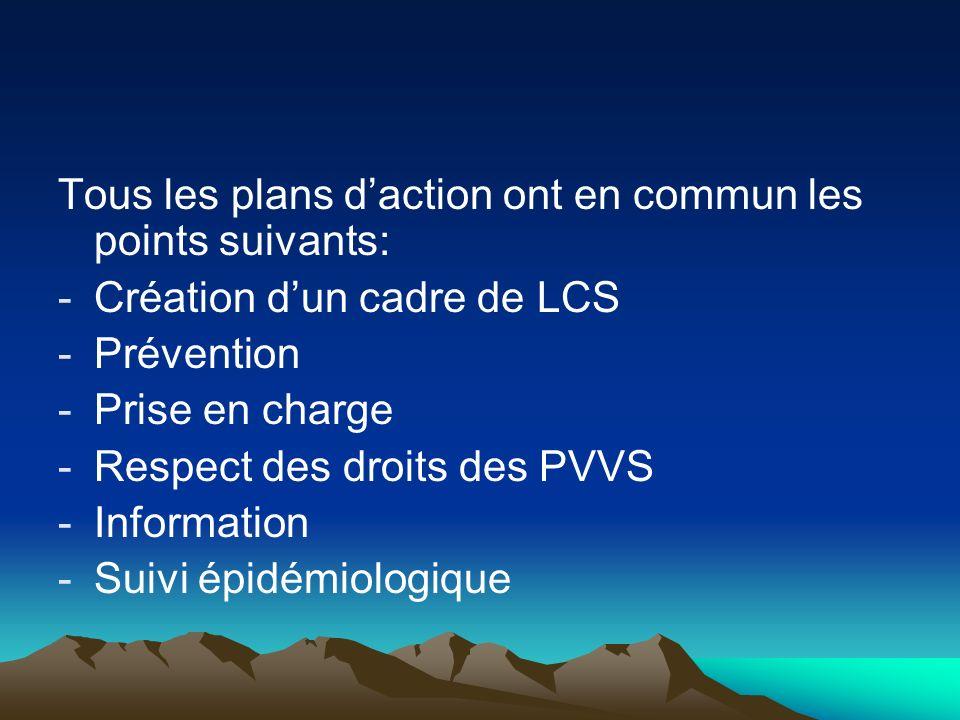 Tous les plans d'action ont en commun les points suivants: