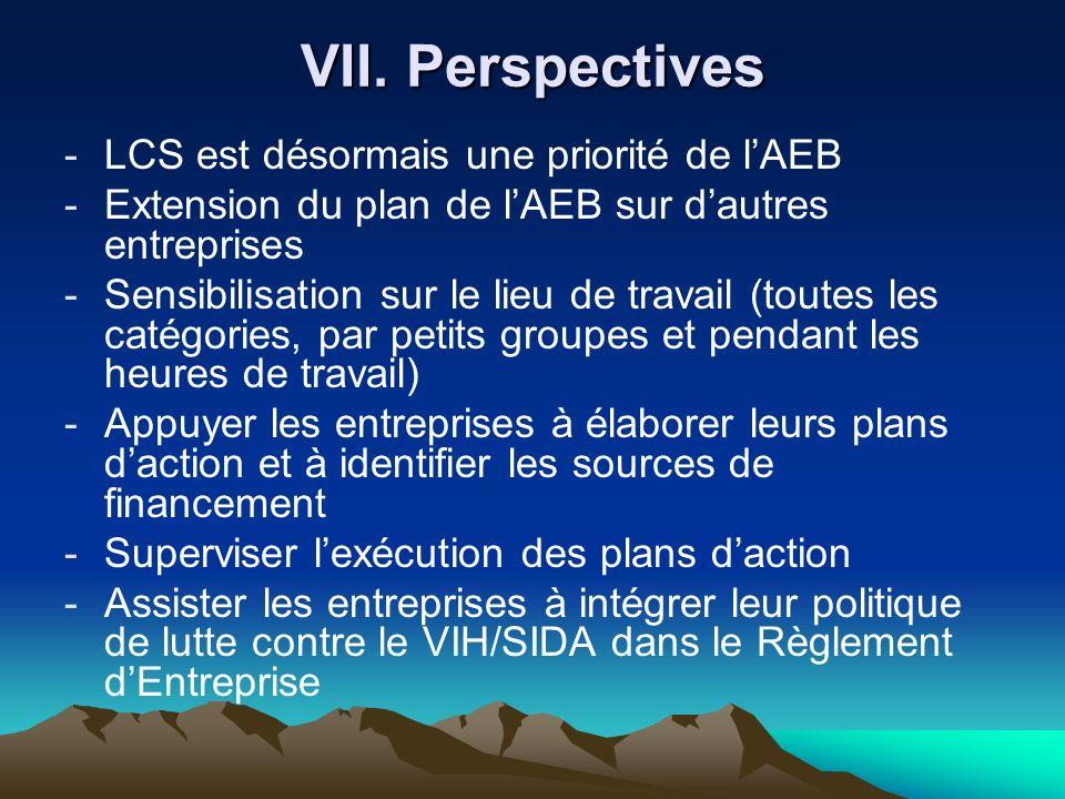 VII. Perspectives LCS est désormais une priorité de l'AEB