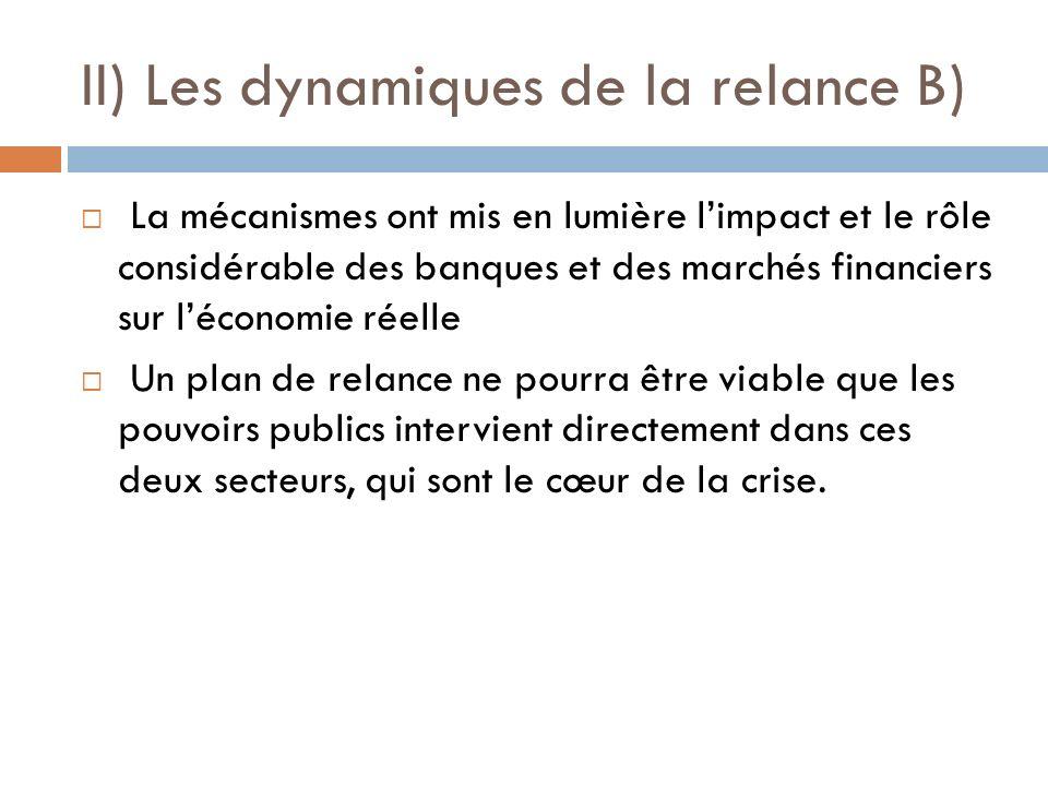 II) Les dynamiques de la relance B)