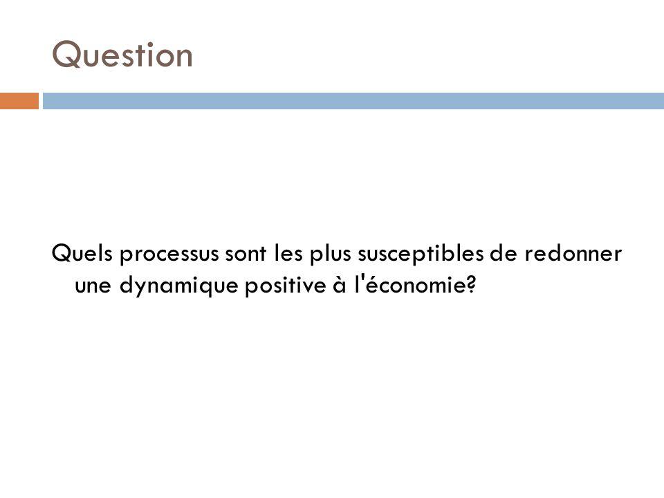 Question Quels processus sont les plus susceptibles de redonner une dynamique positive à l économie