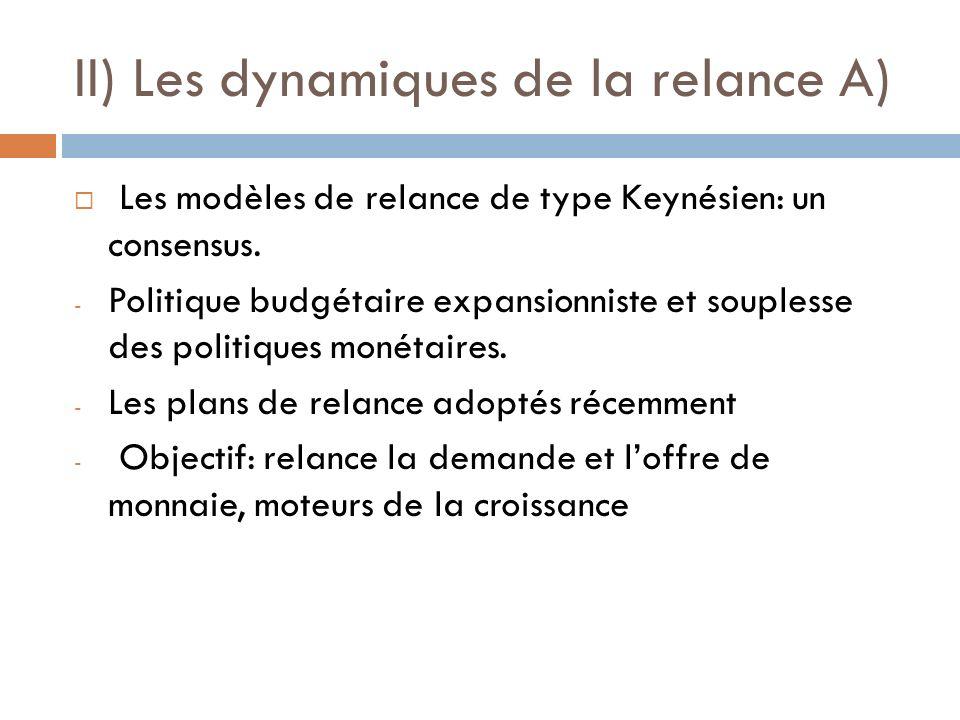 II) Les dynamiques de la relance A)