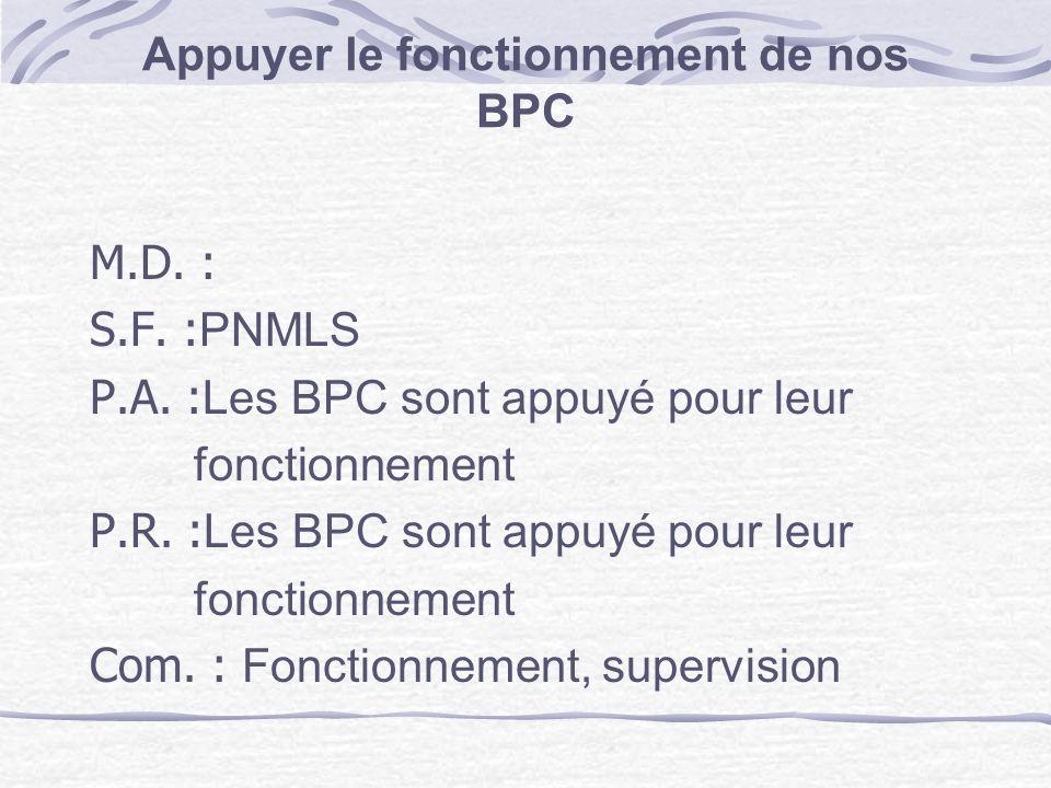 Appuyer le fonctionnement de nos BPC