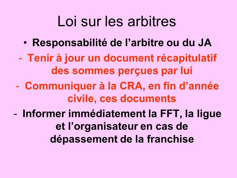Loi sur les arbitres Responsabilité de l'arbitre ou du JA