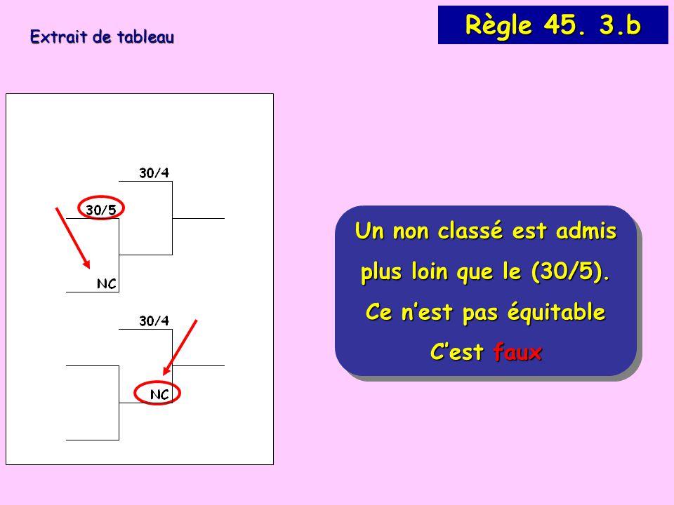 Règle 45. 3.b Un non classé est admis plus loin que le (30/5).
