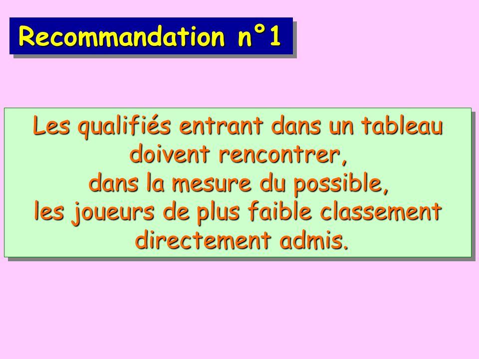Recommandation n°1 Les qualifiés entrant dans un tableau