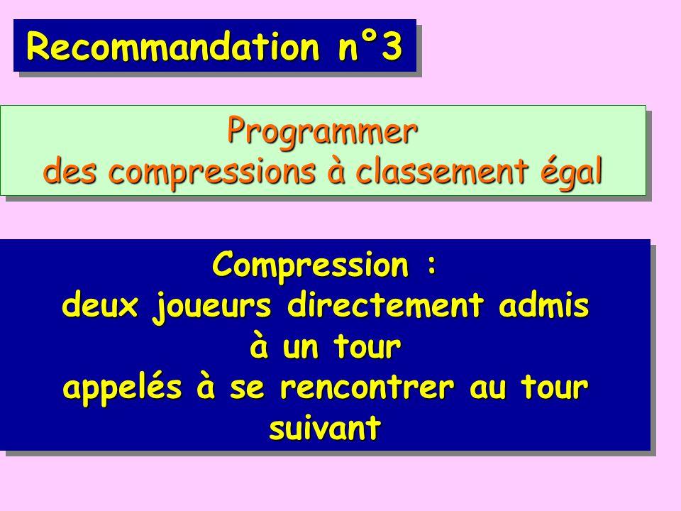 Programmer des compressions à classement égal