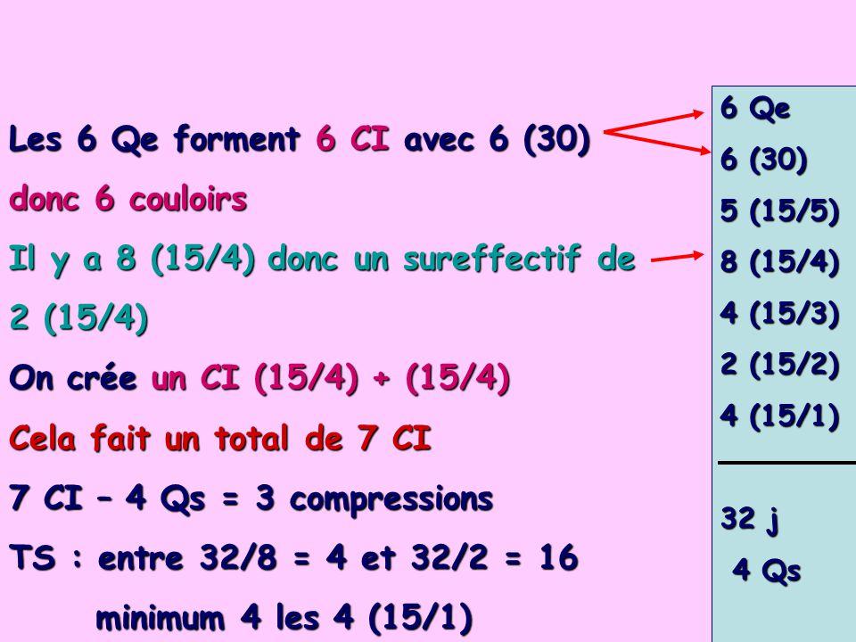 Les 6 Qe forment 6 CI avec 6 (30) donc 6 couloirs