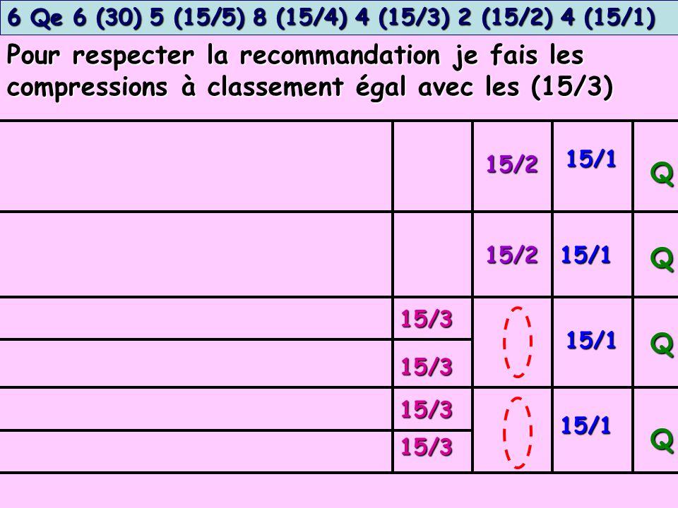 6 Qe 6 (30) 5 (15/5) 8 (15/4) 4 (15/3) 2 (15/2) 4 (15/1) Pour respecter la recommandation je fais les compressions à classement égal avec les (15/3)
