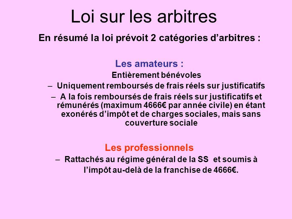 Loi sur les arbitres En résumé la loi prévoit 2 catégories d'arbitres : Les amateurs : Entièrement bénévoles.