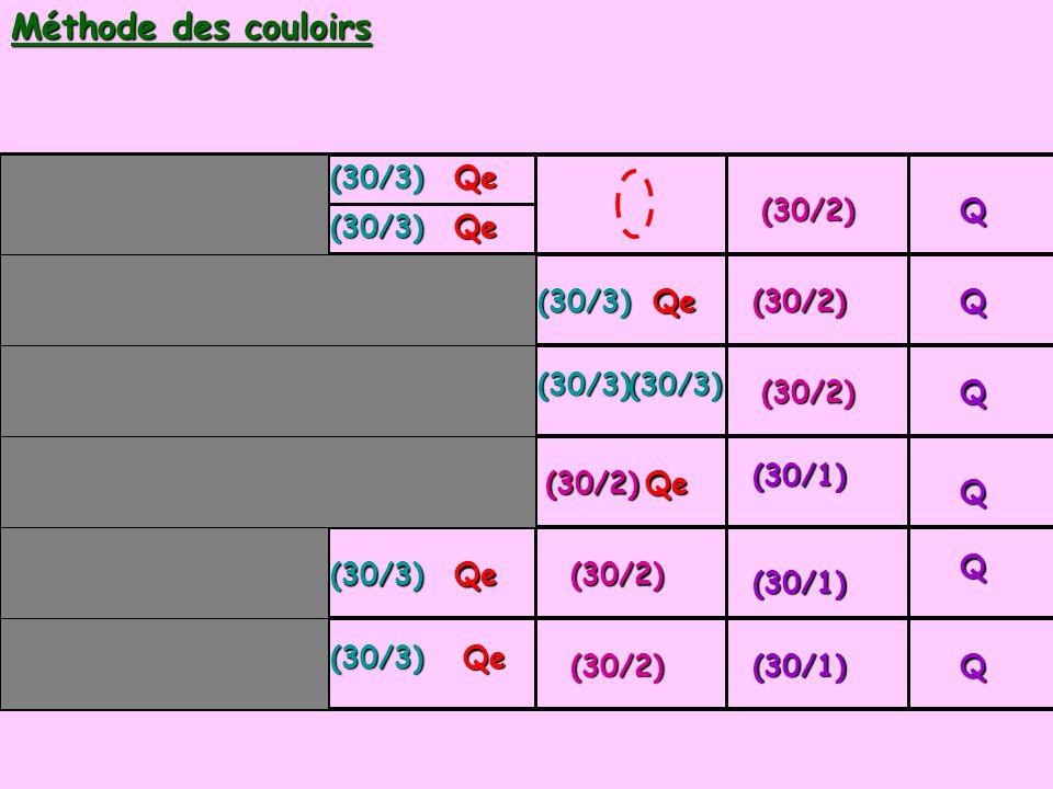 Méthode des couloirs (30/3) Qe (30/2) Q (30/3) Qe (30/3) Qe (30/2) Q