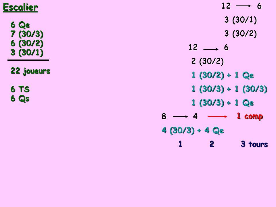 Escalier 12 6 3 (30/1) 3 (30/2) 6 Qe 7 (30/3) 2 (30/2) 6 (30/2)