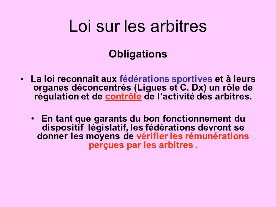 Loi sur les arbitres Obligations