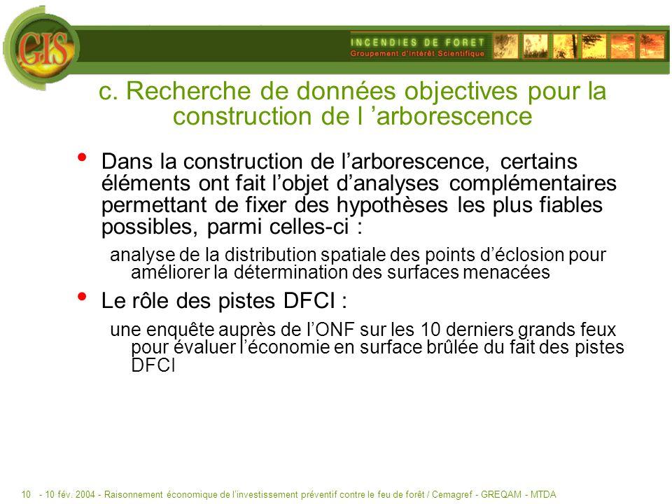 c. Recherche de données objectives pour la construction de l 'arborescence
