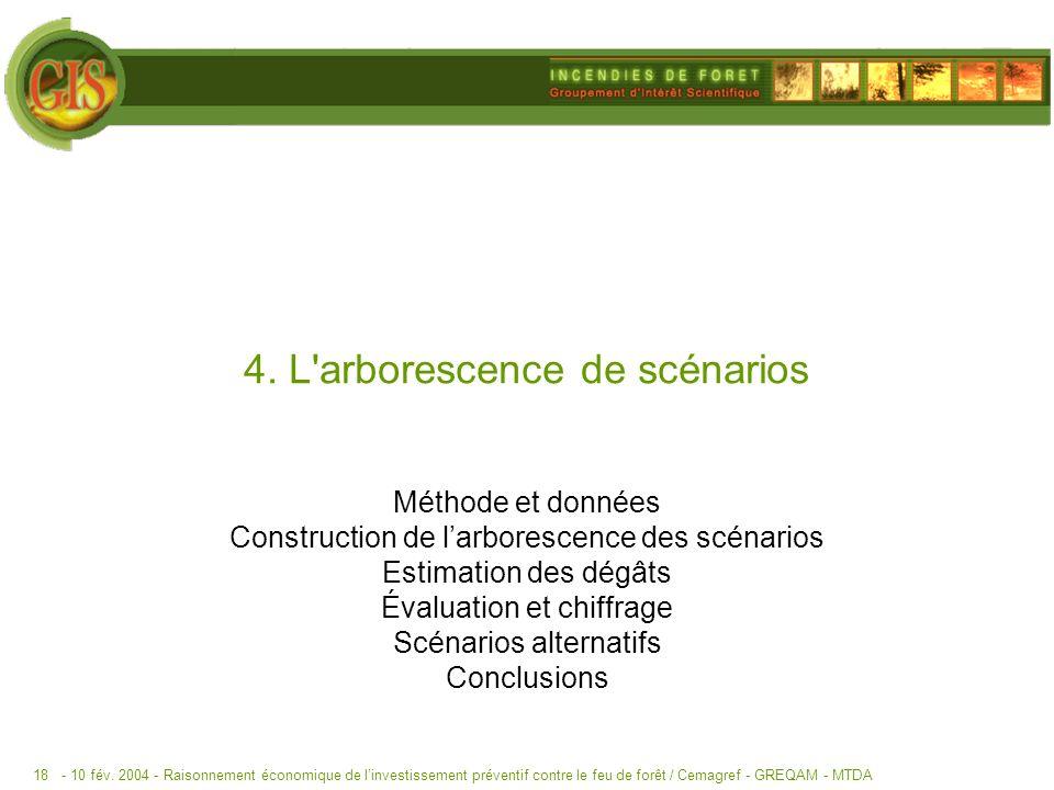 4. L arborescence de scénarios