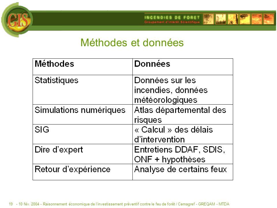 Méthodes et données - 10 fév. 2004 -