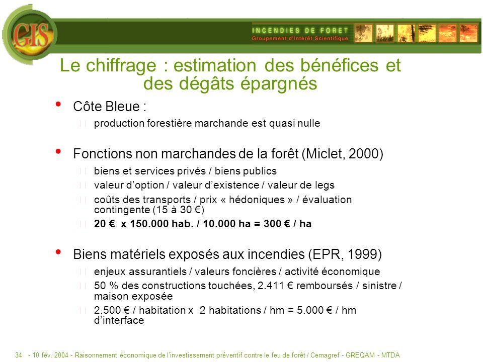 Le chiffrage : estimation des bénéfices et des dégâts épargnés