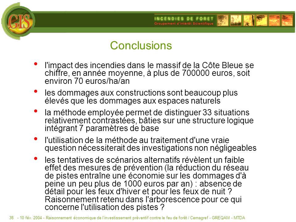 Conclusions l impact des incendies dans le massif de la Côte Bleue se chiffre, en année moyenne, à plus de 700000 euros, soit environ 70 euros/ha/an.