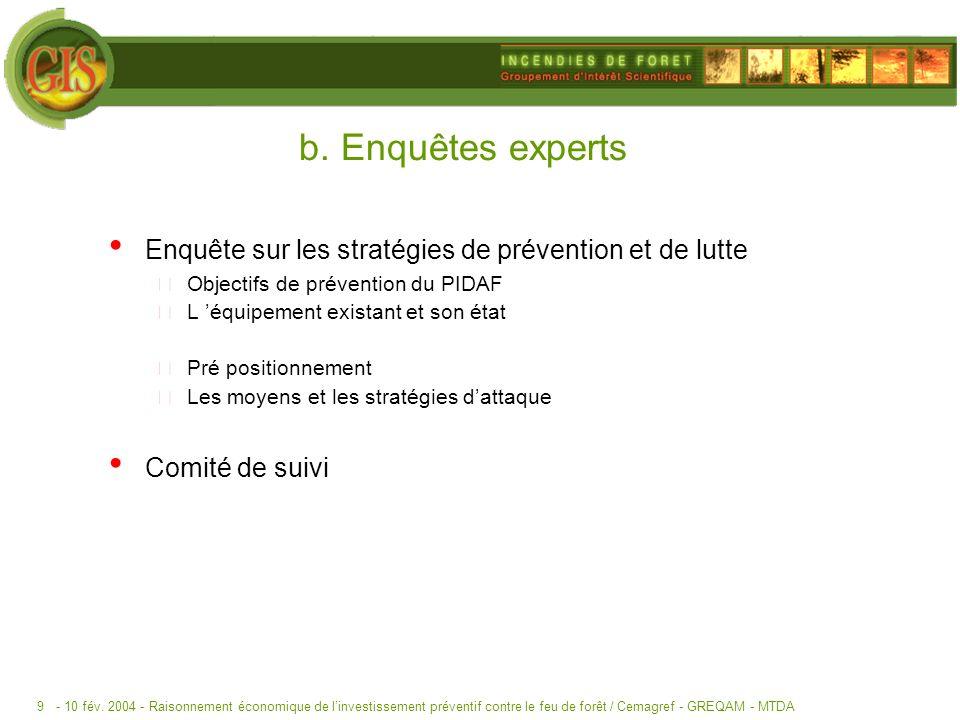 b. Enquêtes experts Enquête sur les stratégies de prévention et de lutte. Objectifs de prévention du PIDAF.