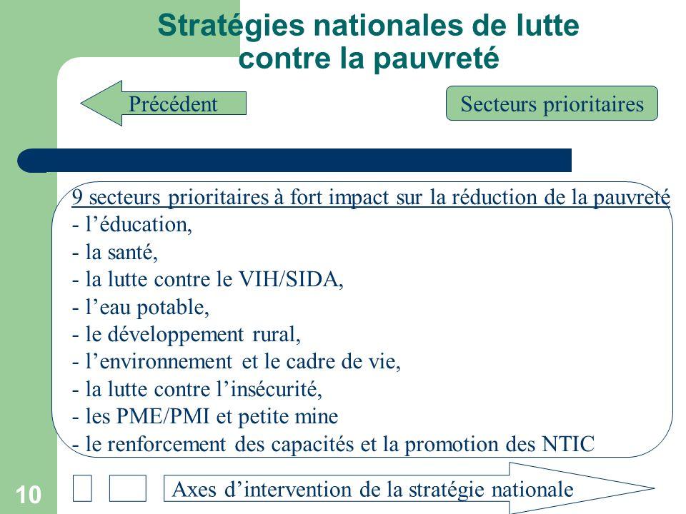 Stratégies nationales de lutte contre la pauvreté