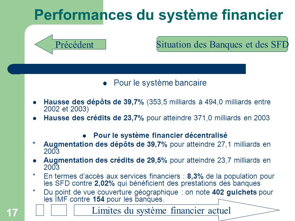 Performances du système financier
