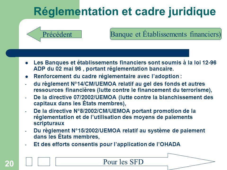 Réglementation et cadre juridique