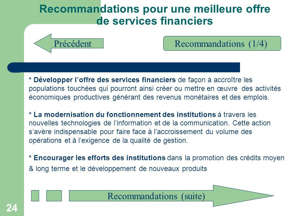 Recommandations pour une meilleure offre de services financiers