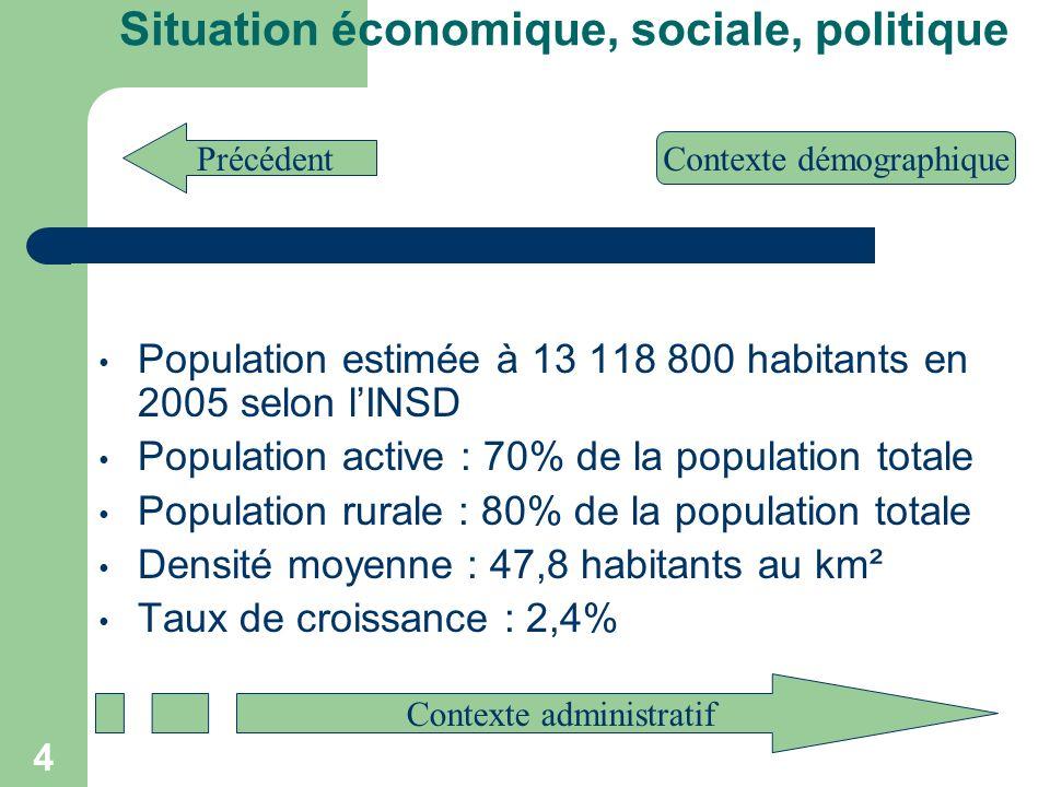 Situation économique, sociale, politique