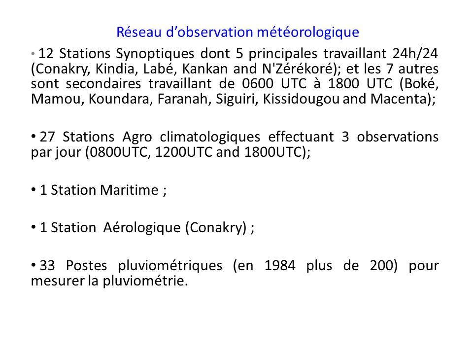 Réseau d'observation météorologique