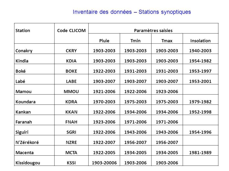 Inventaire des données – Stations synoptiques