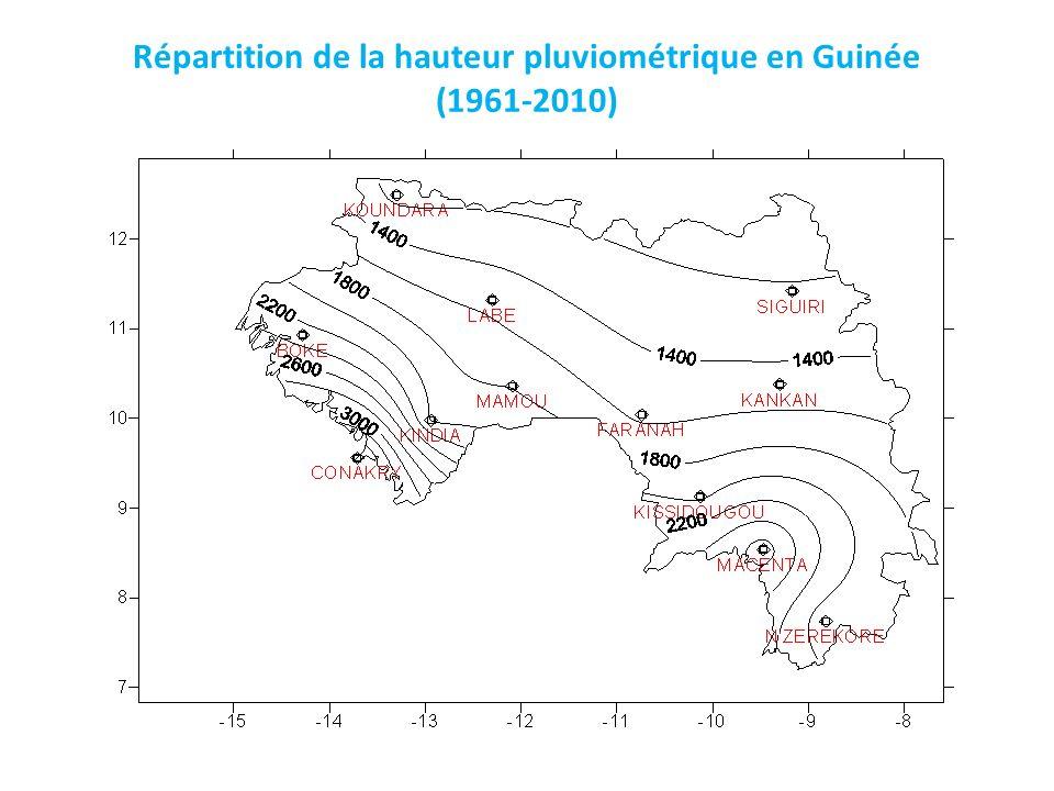 Répartition de la hauteur pluviométrique en Guinée (1961-2010)