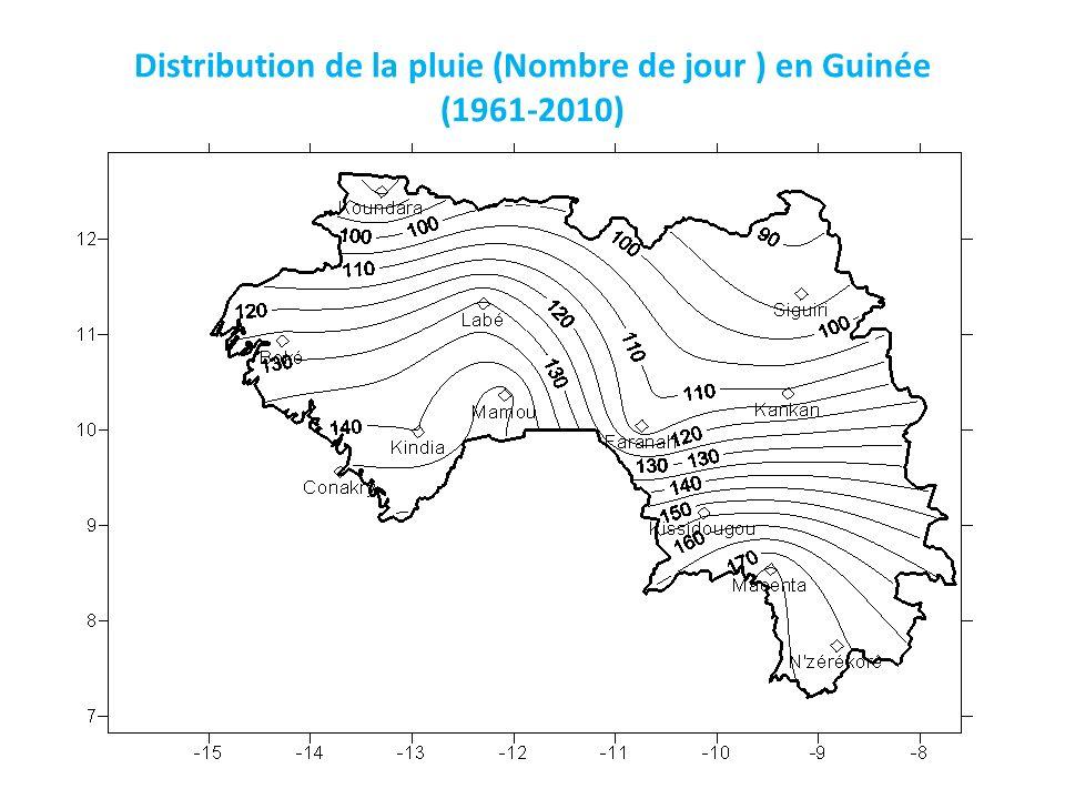 Distribution de la pluie (Nombre de jour ) en Guinée (1961-2010)