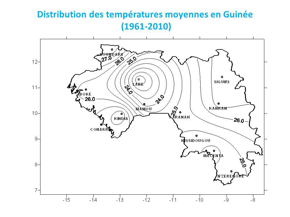 Distribution des températures moyennes en Guinée (1961-2010)