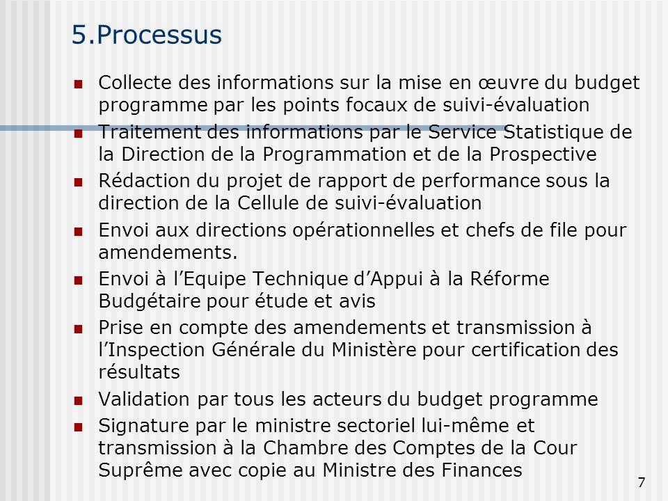 5.ProcessusCollecte des informations sur la mise en œuvre du budget programme par les points focaux de suivi-évaluation.