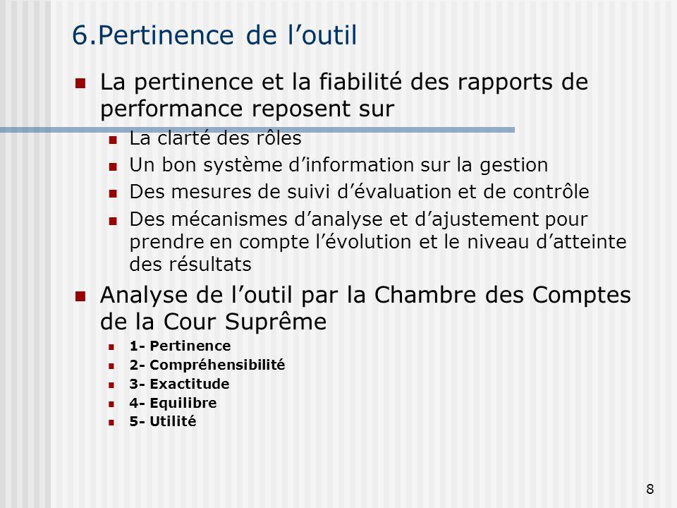 6.Pertinence de l'outil La pertinence et la fiabilité des rapports de performance reposent sur. La clarté des rôles.