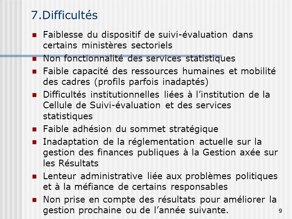 7.DifficultésFaiblesse du dispositif de suivi-évaluation dans certains ministères sectoriels. Non fonctionnalité des services statistiques.