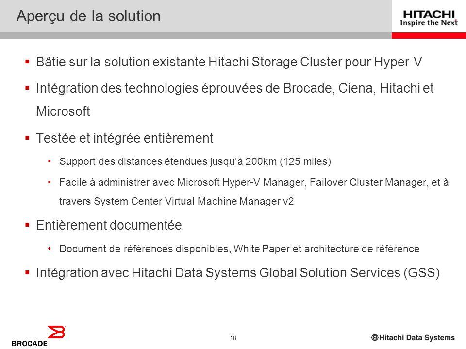 4/2/2017 Aperçu de la solution. Bâtie sur la solution existante Hitachi Storage Cluster pour Hyper-V.