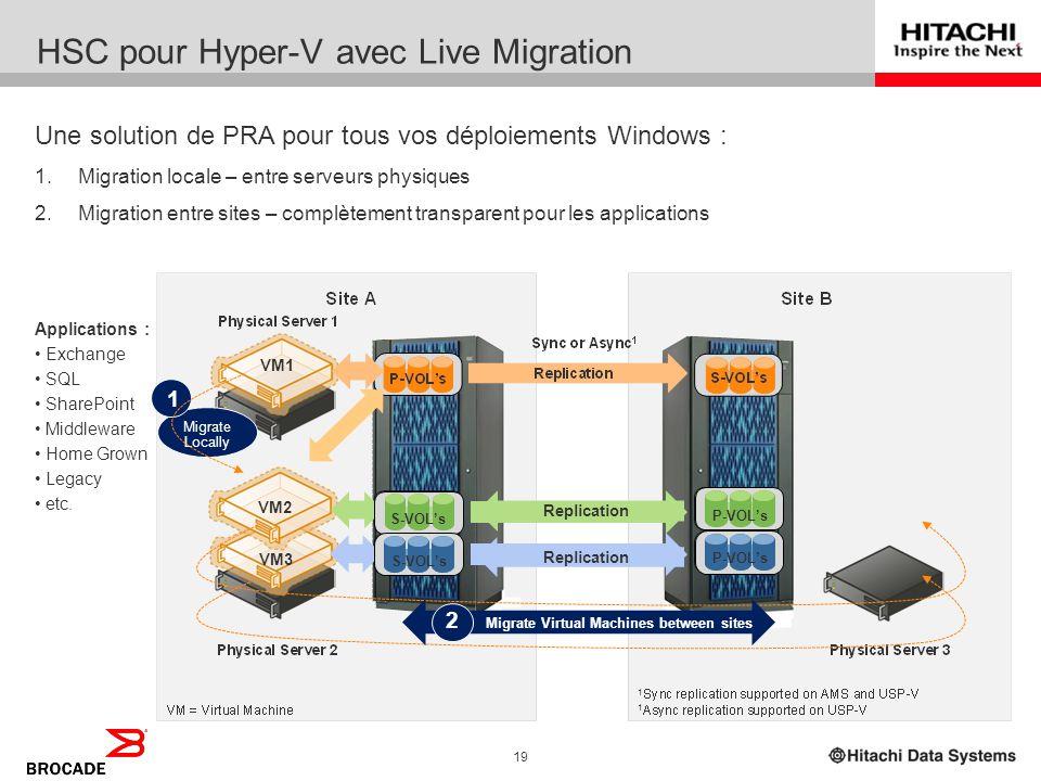 HSC pour Hyper-V avec Live Migration