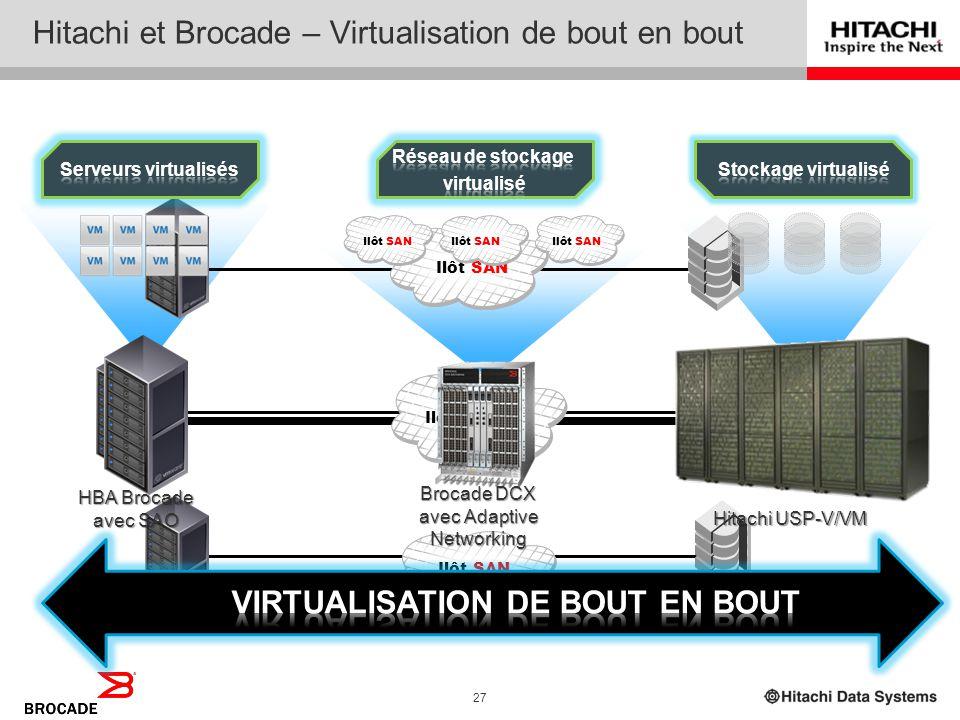 Hitachi et Brocade – Virtualisation de bout en bout