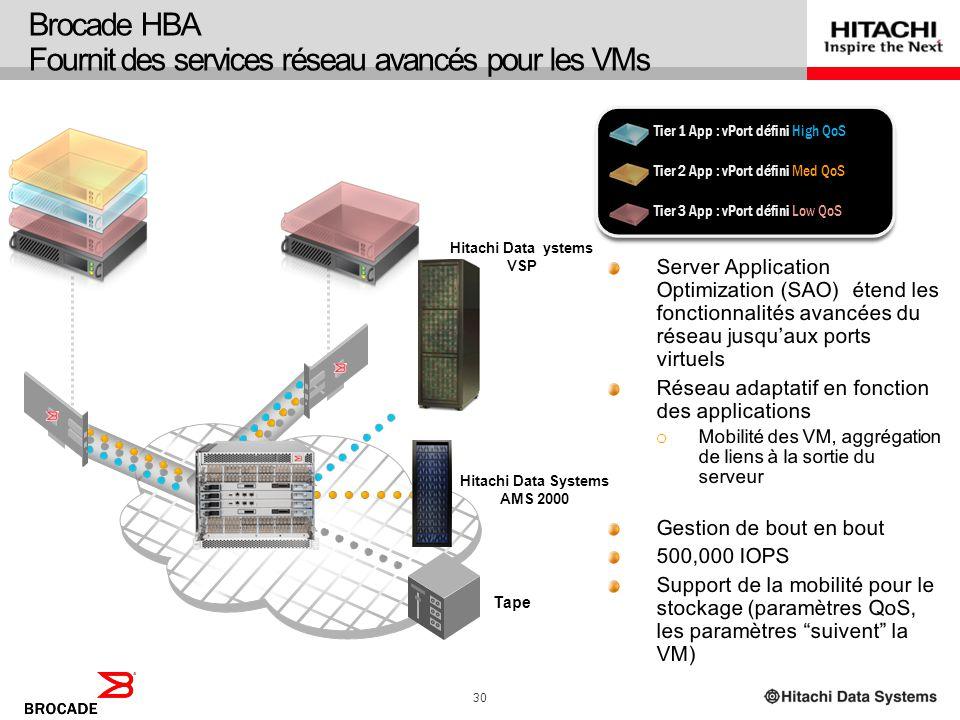 Brocade HBA Fournit des services réseau avancés pour les VMs