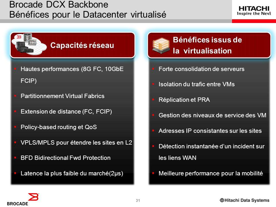 Brocade DCX Backbone Bénéfices pour le Datacenter virtualisé