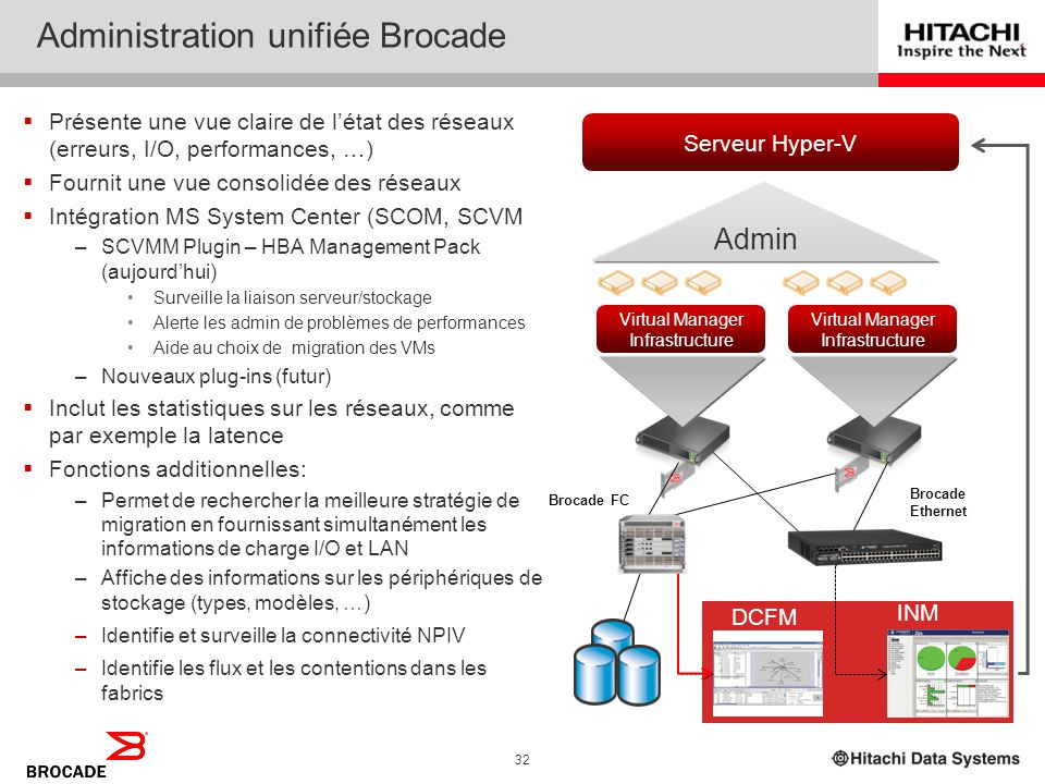 Administration unifiée Brocade