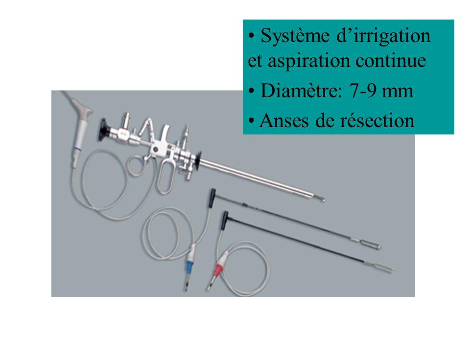 Système d'irrigation et aspiration continue