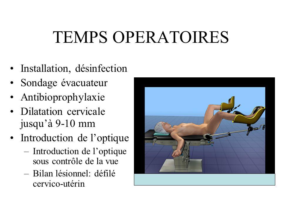TEMPS OPERATOIRES Installation, désinfection Sondage évacuateur