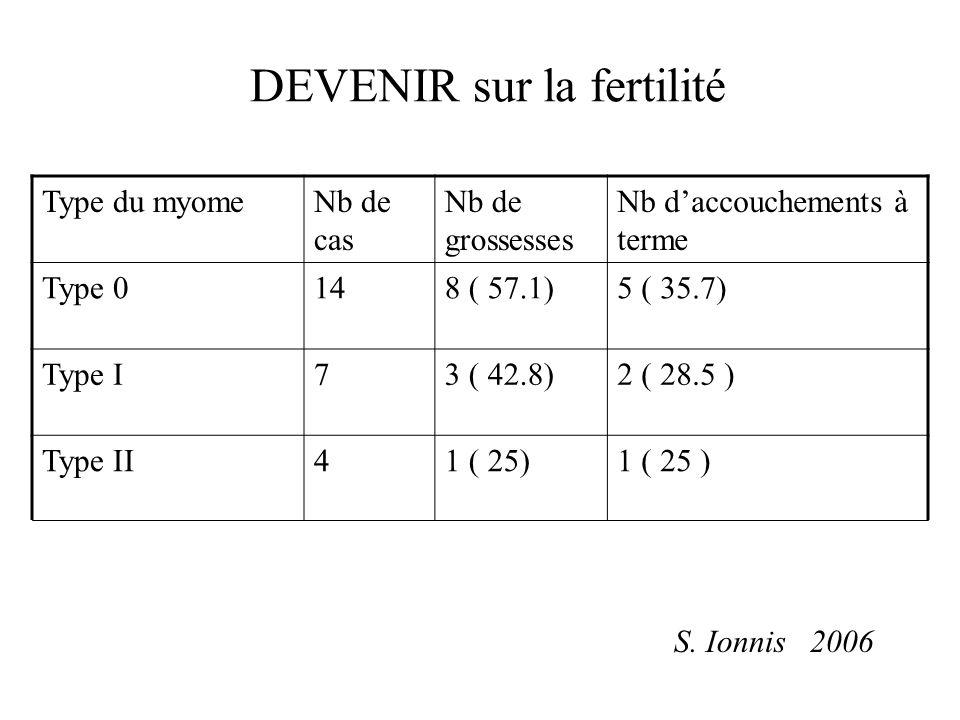 DEVENIR sur la fertilité