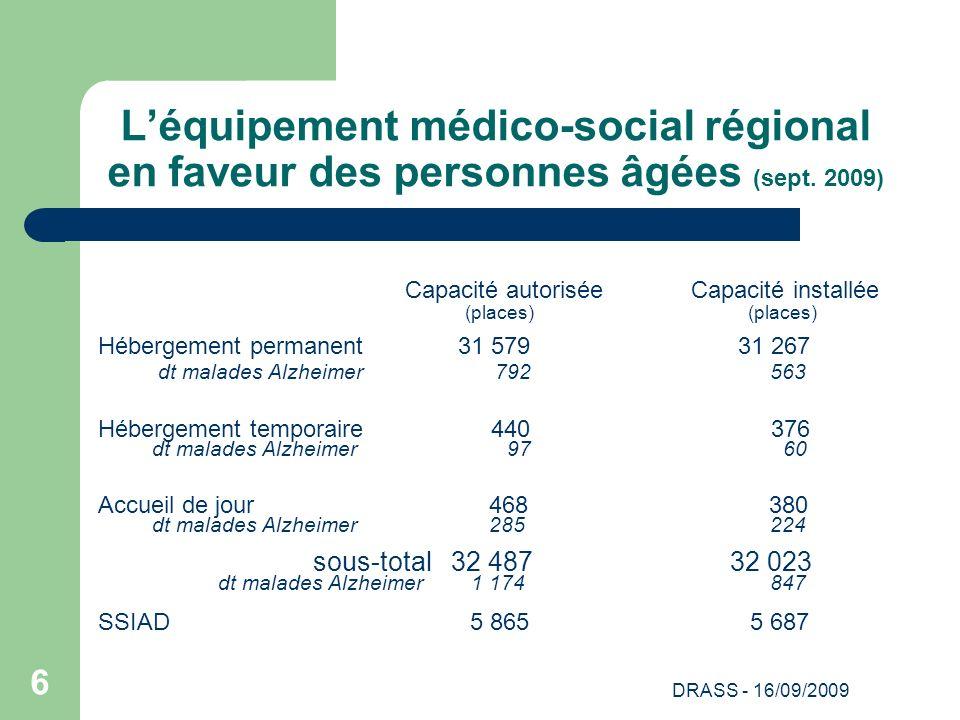 L'équipement médico-social régional en faveur des personnes âgées (sept. 2009)
