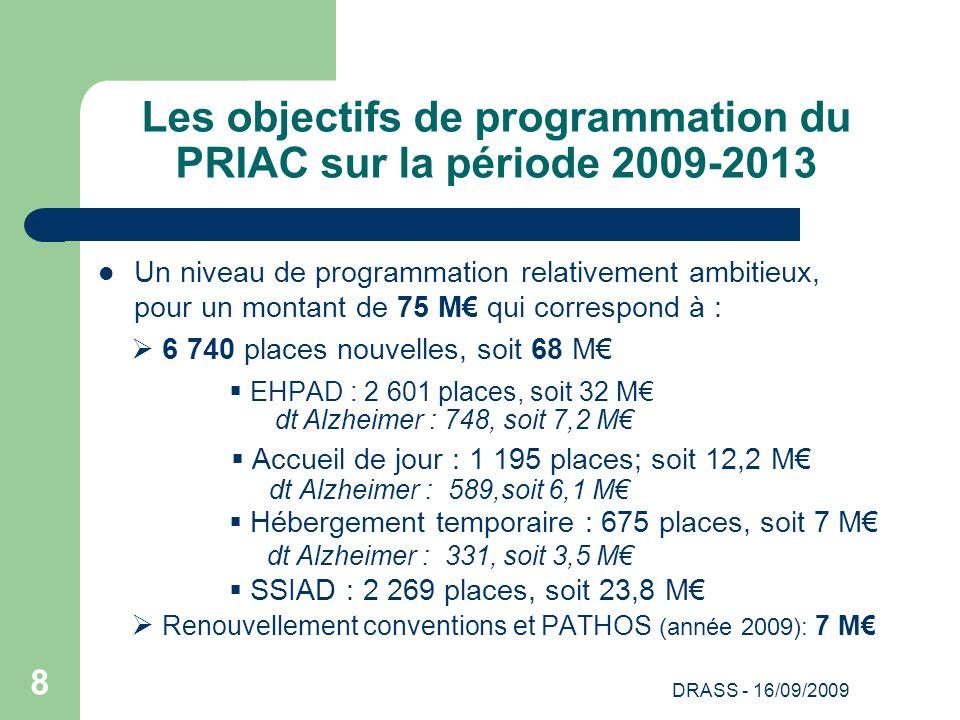Les objectifs de programmation du PRIAC sur la période 2009-2013
